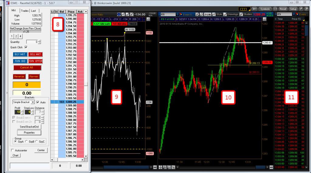 Trading Screen 2