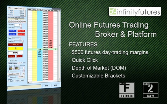 Strike price put option, futures trading platforms reviews ...