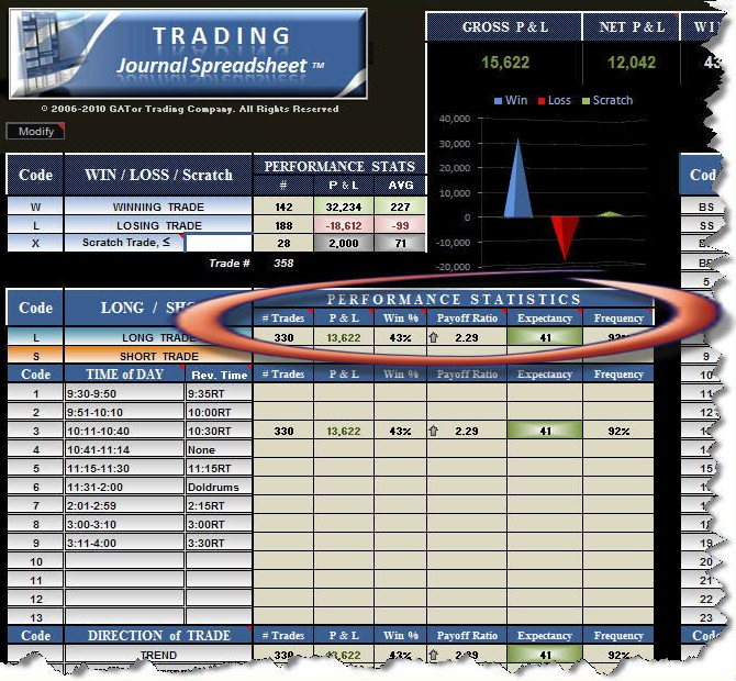 Options trading journal excel