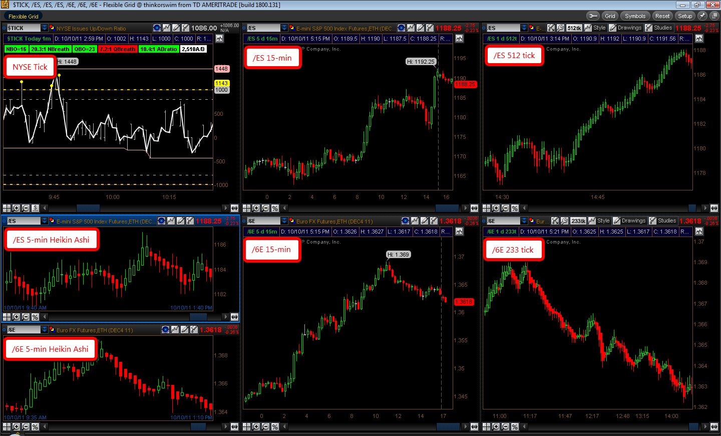 Generic trade futures & options