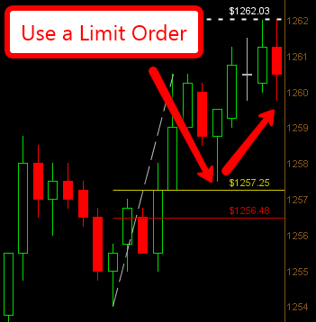 Example of Limit Order