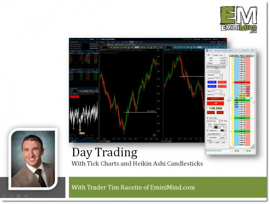 Day Trading with the Tick & Heikin Ashi Candlesticks