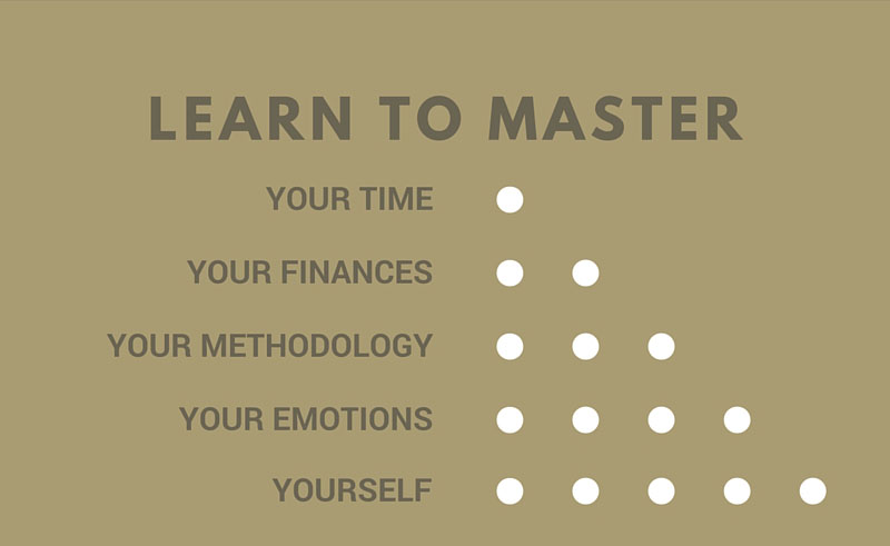 Evolution of a Trader - Learn to Master