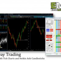 Day Trading with Tick CHarts & Heikin Ashi Candlesticks