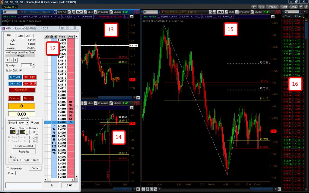 Trading Screen 3