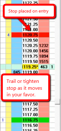 Trail Stop Infinity