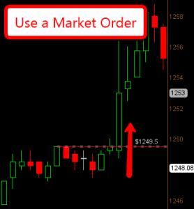 Example of Buy Stop