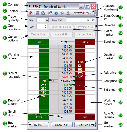 S5 Trader Depth of Market